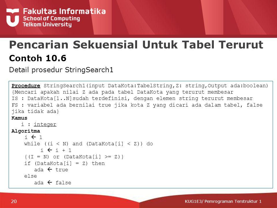 12-CRS-0106 REVISED 8 FEB 2013 KUG1E3/ Pemrograman Terstruktur 1 Pencarian Sekuensial Untuk Tabel Terurut Contoh 10.6 Detail prosedur StringSearch1 Procedure StringSearch1(input DataKota:TabelString,Z: string,Output ada:boolean) {Mencari apakah nilai Z ada pada tabel DataKota yang terurut membesar IS : DataKota[1..N]sudah terdefinisi, dengan elemen string terurut membesar FS : variabel ada bernilai true jika kota Z yang dicari ada dalam tabel, false jika tidak ada} Kamus i : integer Algoritma i  1 while ((i < N) and (DataKota[i] < Z)) do i  i + 1 {(I = N) or (DataKota[i] >= Z)} if (DataKota[i] = Z) then ada  true else ada  false 20