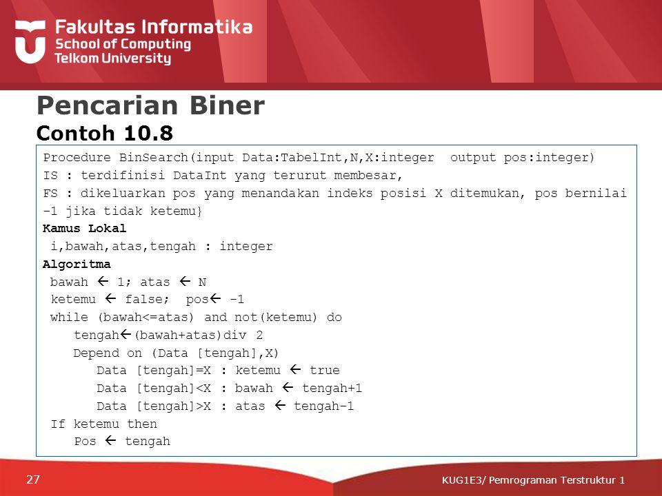 12-CRS-0106 REVISED 8 FEB 2013 KUG1E3/ Pemrograman Terstruktur 1 Pencarian Biner Contoh 10.8 Procedure BinSearch(input Data:TabelInt,N,X:integer outpu