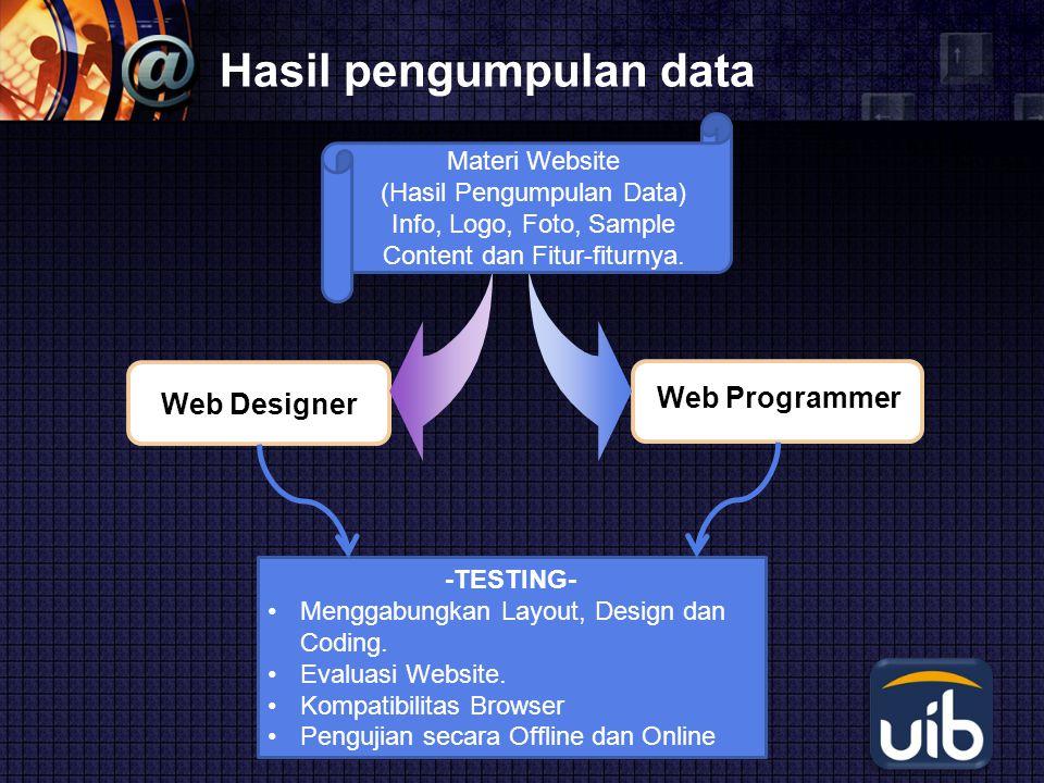 LOGO Hasil pengumpulan data Web Designer Web Programmer Materi Website (Hasil Pengumpulan Data) Info, Logo, Foto, Sample Content dan Fitur-fiturnya. -