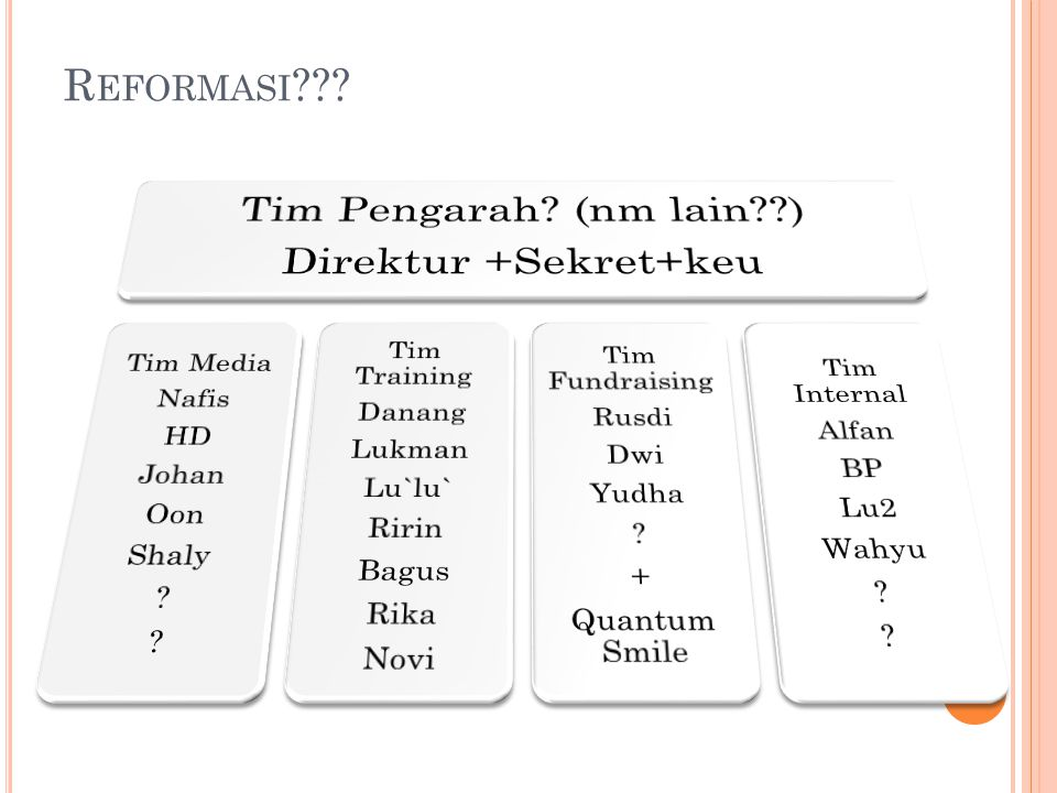 SO…SO… Yg terpenting tahu tugas+tanggung jawab masing2^^ Fungsi PR= Tim Media?.