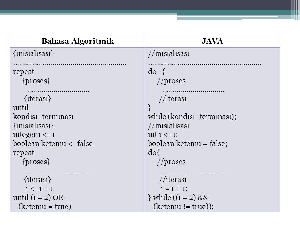 Bahasa AlgoritmikJAVA {inisialisasi} ………………………………………………… repeat {proses} ………………………….. {iterasi} until kondisi_terminasi {inisialisasi} integer i <- 1