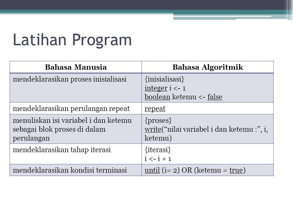 Latihan Program Bahasa ManusiaBahasa Algoritmik mendeklarasikan proses inisialisasi{inisialisasi} integer i <- 1 boolean ketemu <- false mendeklarasik