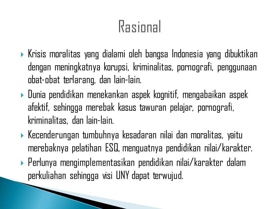  Krisis moralitas yang dialami oleh bangsa Indonesia yang dibuktikan dengan meningkatnya korupsi, kriminalitas, pornografi, penggunaan obat-obat terlarang, dan lain-lain.