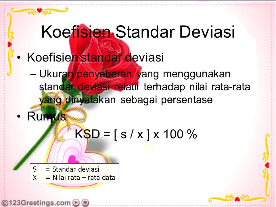Koefisien Standar Deviasi Koefisien standar deviasi –Ukuran penyebaran yang menggunakan standar deviasi relatif terhadap nilai rata-rata yang dinyatakan sebagai persentase Rumus KSD = [ s / x ] x 100 % S = Standar deviasi X = Nilai rata – rata data