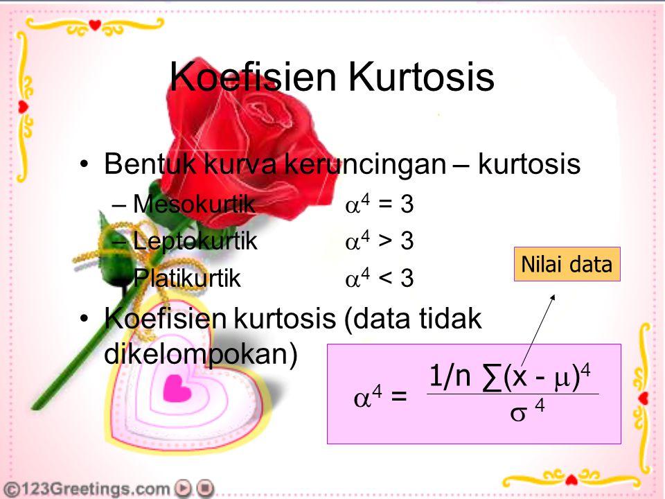 Koefisien Kurtosis Bentuk kurva keruncingan – kurtosis –Mesokurtik  4 = 3 –Leptokurtik  4 > 3 –Platikurtik  4 < 3 Koefisien kurtosis (data tidak dikelompokan)  4 = 1/n ∑(x -  ) 4  4 Nilai data