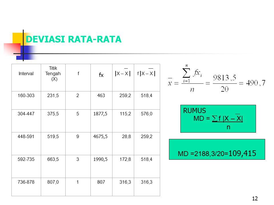 12 DEVIASI RATA-RATA Interval Titik Tengah (X) f fx  X – X  f  X – X  160-303231,52 463 259,2518,4 304-447375,55 1877,5 115,2576,0 448-591519,59 4675,5 28,8259,2 592-735663,53 1990,5 172,8518,4 736-878807,01 807 316,3 RUMUS MD =  f |X – X| n MD =2188,3/20= 109,415