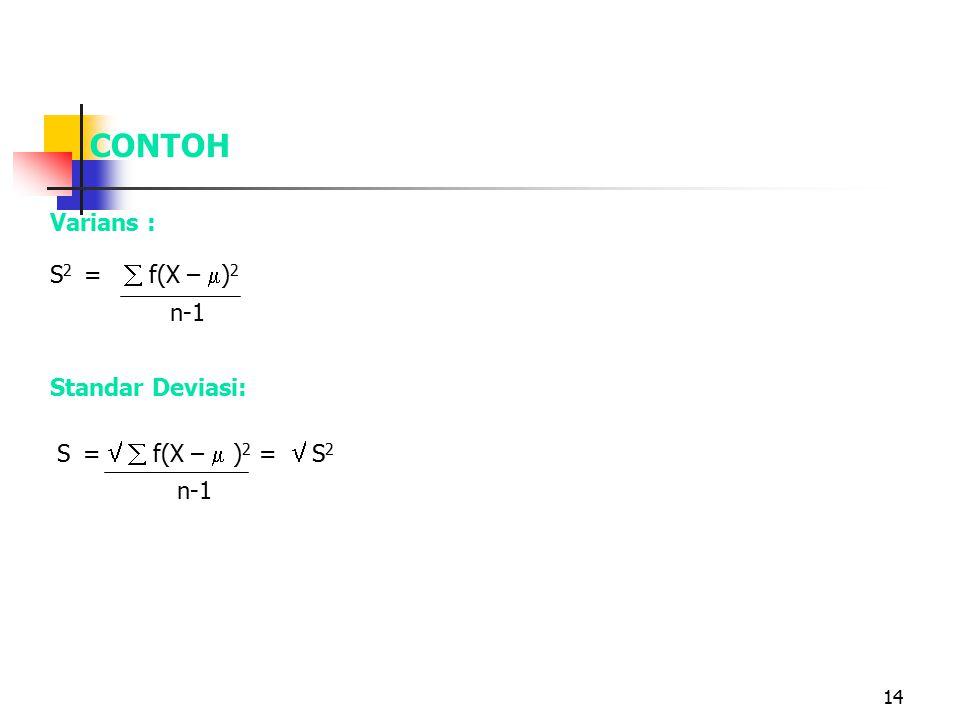 14 CONTOH Varians : S 2 =  f(X –  ) 2 n-1 Standar Deviasi: S =   f(X –  ) 2 =  S 2 n-1