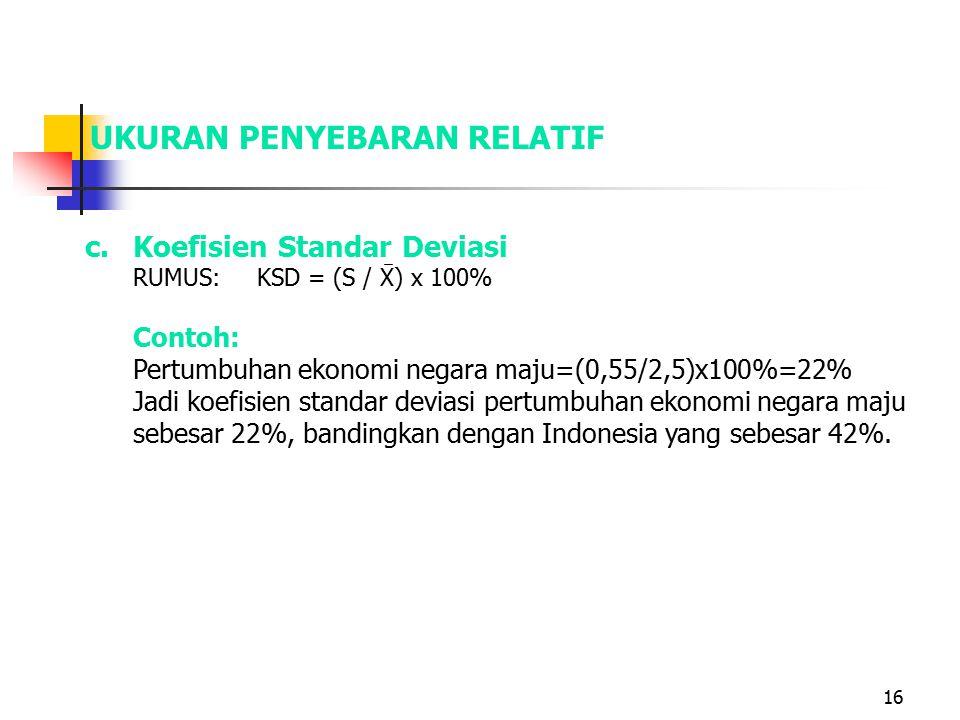 16 UKURAN PENYEBARAN RELATIF c.Koefisien Standar Deviasi RUMUS: KSD = (S / X) x 100% Contoh: Pertumbuhan ekonomi negara maju=(0,55/2,5)x100%=22% Jadi koefisien standar deviasi pertumbuhan ekonomi negara maju sebesar 22%, bandingkan dengan Indonesia yang sebesar 42%.