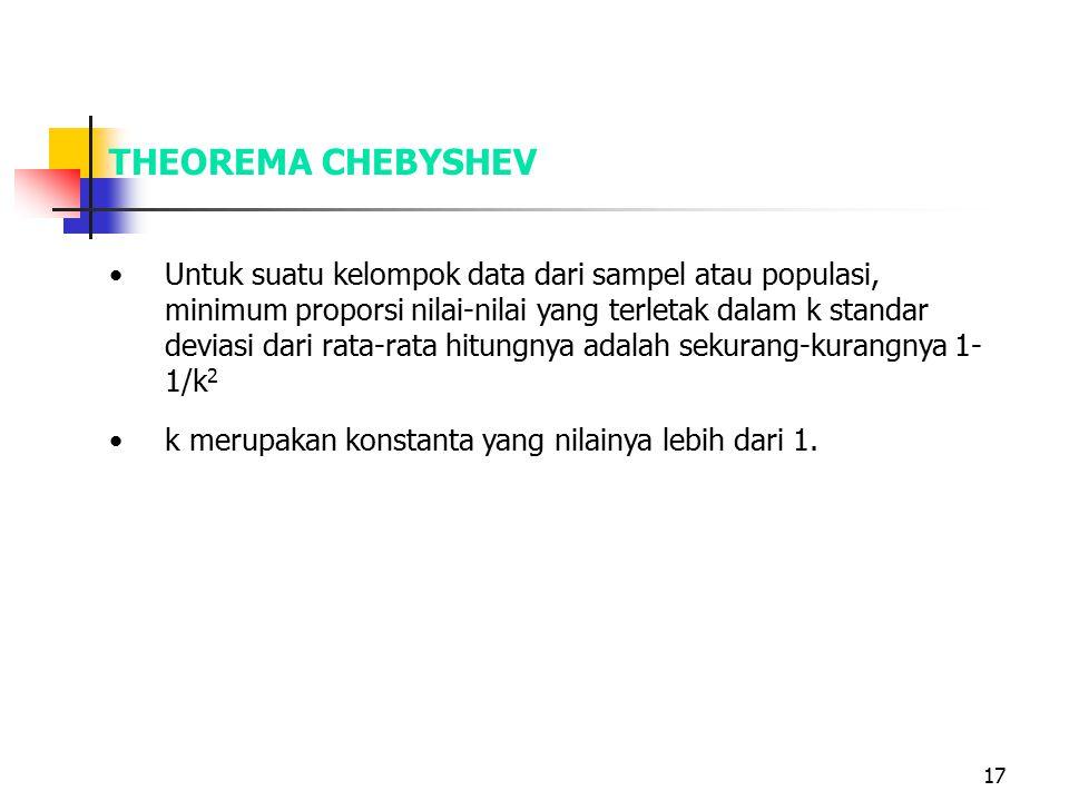 17 THEOREMA CHEBYSHEV Untuk suatu kelompok data dari sampel atau populasi, minimum proporsi nilai-nilai yang terletak dalam k standar deviasi dari rat