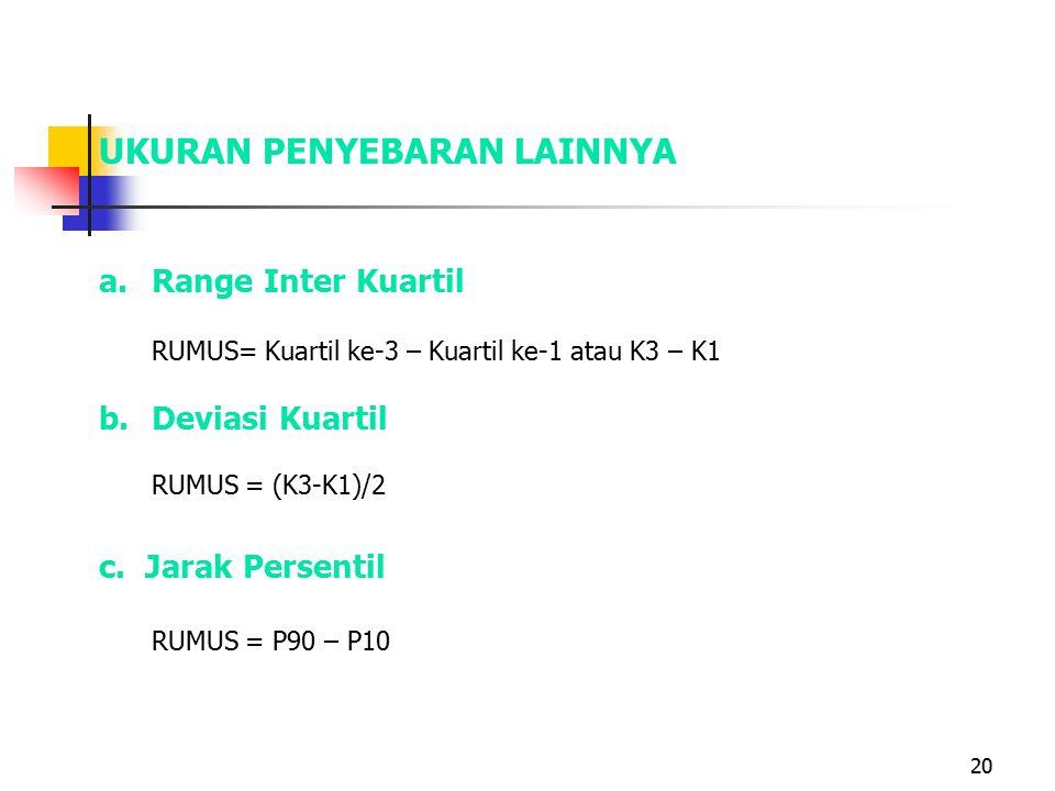 20 UKURAN PENYEBARAN LAINNYA a.Range Inter Kuartil RUMUS= Kuartil ke-3 – Kuartil ke-1 atau K3 – K1 b.Deviasi Kuartil RUMUS = (K3-K1)/2 c. Jarak Persen