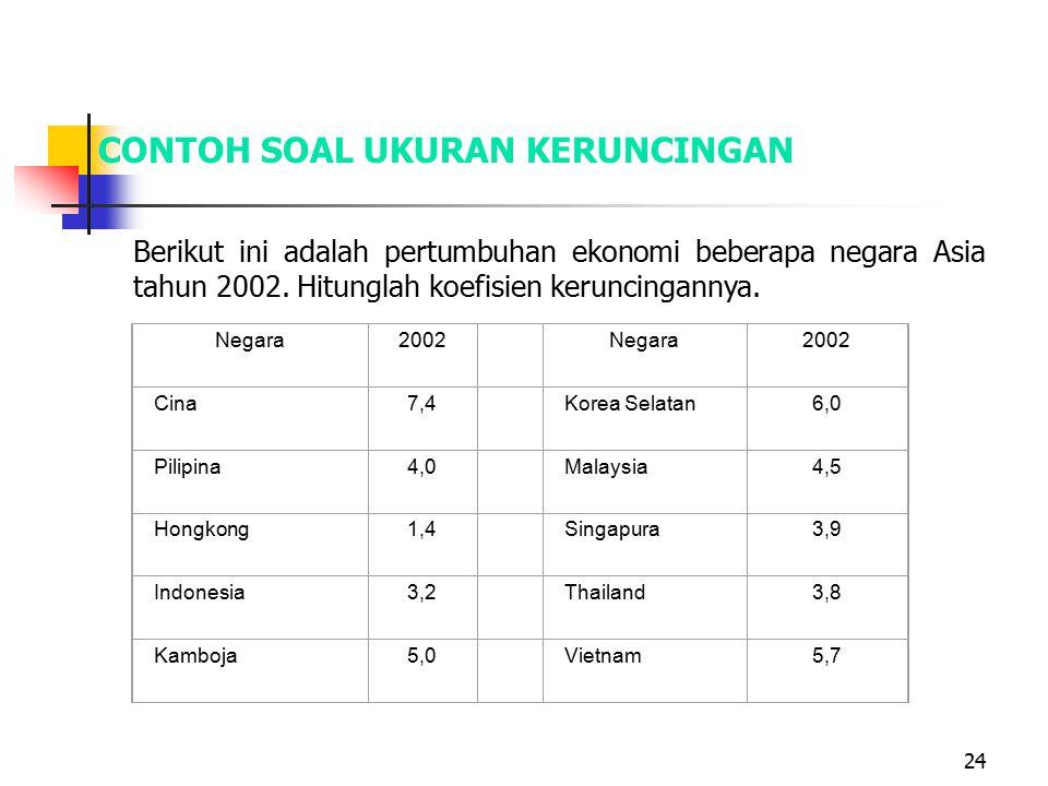 24 CONTOH SOAL UKURAN KERUNCINGAN Berikut ini adalah pertumbuhan ekonomi beberapa negara Asia tahun 2002.
