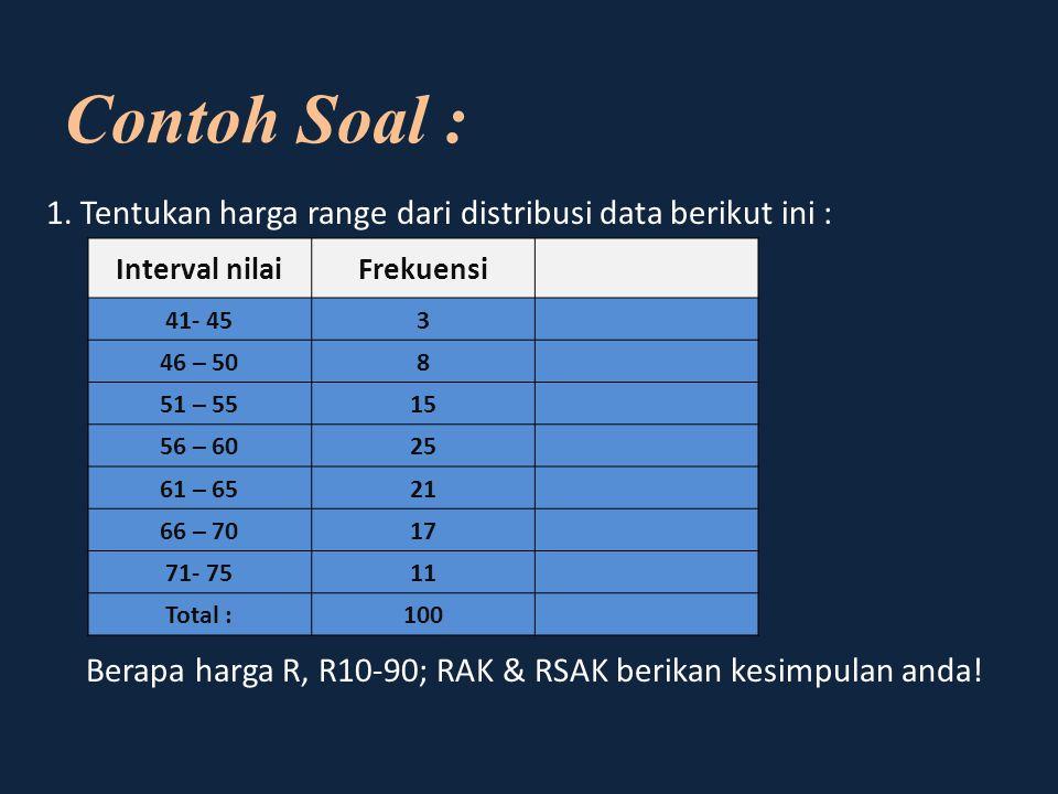 Contoh Soal : 1. Tentukan harga range dari distribusi data berikut ini : Berapa harga R, R10-90; RAK & RSAK berikan kesimpulan anda! Interval nilaiFre
