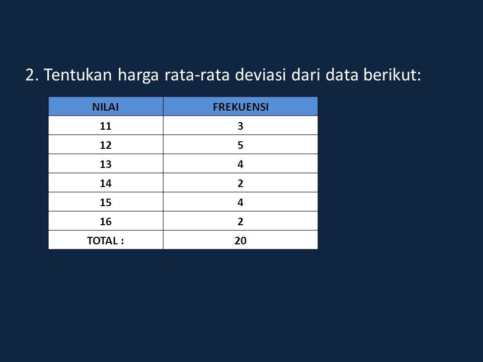 2. Tentukan harga rata-rata deviasi dari data berikut: NILAIFREKUENSI 113 125 134 142 154 162 TOTAL :20