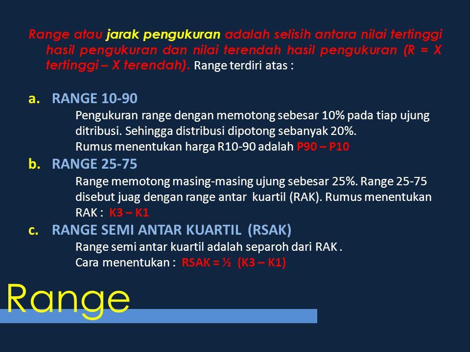 Range Range atau jarak pengukuran adalah selisih antara nilai tertinggi hasil pengukuran dan nilai terendah hasil pengukuran (R = X tertinggi – X terendah).