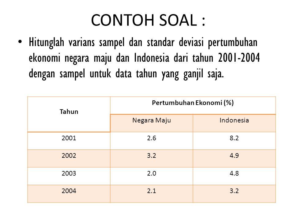 CONTOH SOAL : Hitunglah varians sampel dan standar deviasi pertumbuhan ekonomi negara maju dan Indonesia dari tahun 2001-2004 dengan sampel untuk data