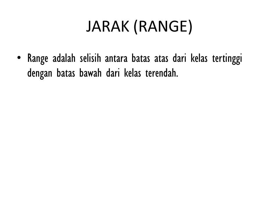 JARAK (RANGE) Range adalah selisih antara batas atas dari kelas tertinggi dengan batas bawah dari kelas terendah.