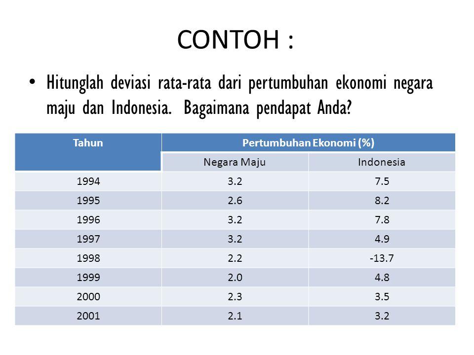 CONTOH : Hitunglah deviasi rata-rata dari pertumbuhan ekonomi negara maju dan Indonesia. Bagaimana pendapat Anda? TahunPertumbuhan Ekonomi (%) Negara