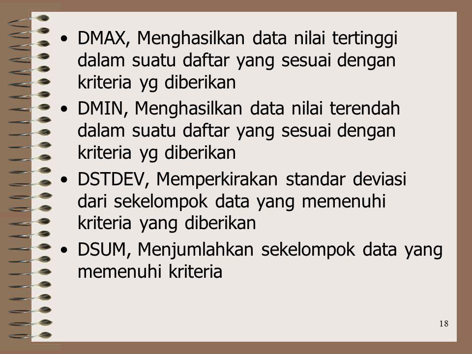 18 DMAX, Menghasilkan data nilai tertinggi dalam suatu daftar yang sesuai dengan kriteria yg diberikan DMIN, Menghasilkan data nilai terendah dalam suatu daftar yang sesuai dengan kriteria yg diberikan DSTDEV, Memperkirakan standar deviasi dari sekelompok data yang memenuhi kriteria yang diberikan DSUM, Menjumlahkan sekelompok data yang memenuhi kriteria