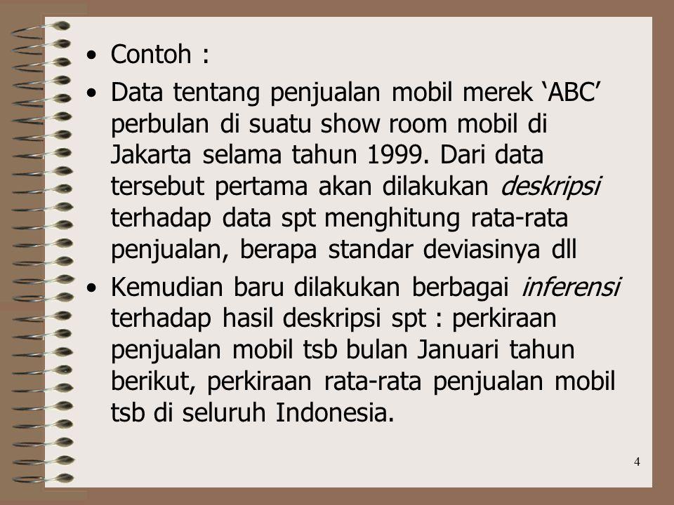 4 Contoh : Data tentang penjualan mobil merek 'ABC' perbulan di suatu show room mobil di Jakarta selama tahun 1999.