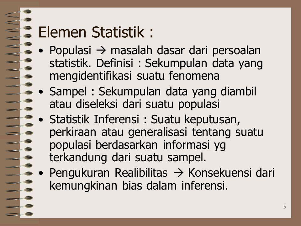 5 Elemen Statistik : Populasi  masalah dasar dari persoalan statistik.