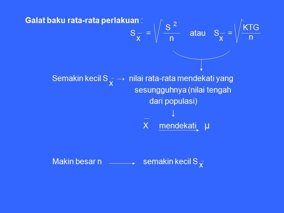 Galat baku rata-rata perlakuan : S = atau S = Semakin kecil S → nilai rata-rata mendekati yang sesungguhnya (nilai tengah dari populasi) ↓ X mendekati