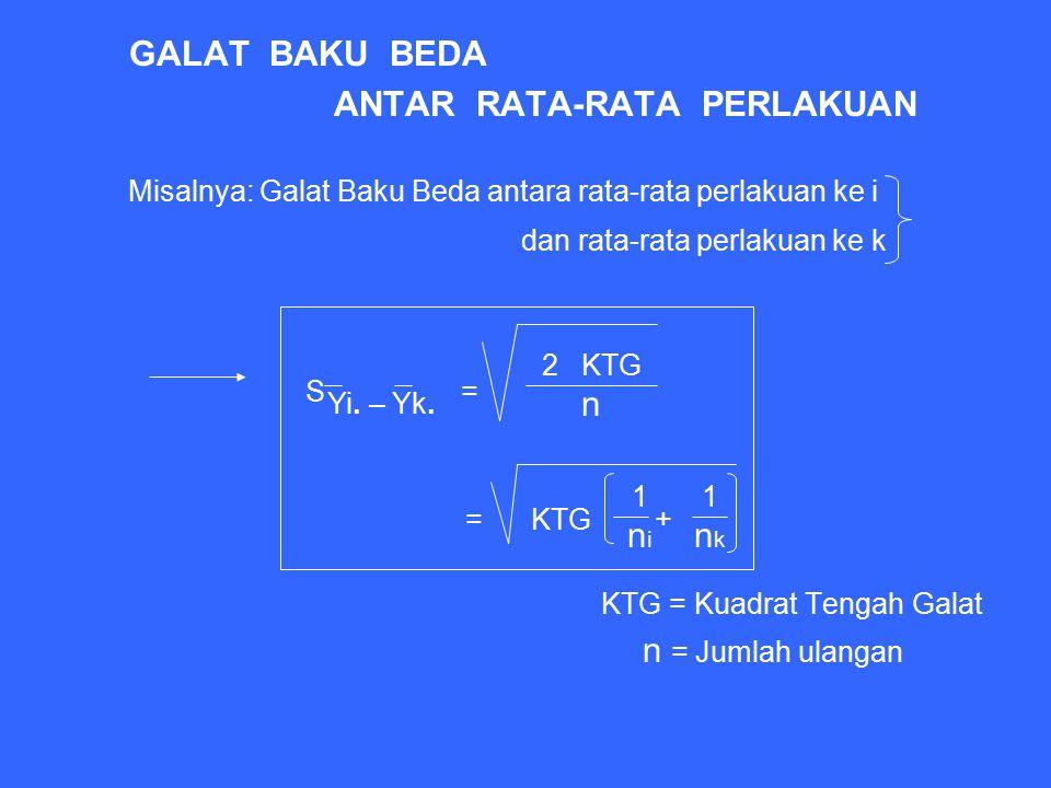 GALAT BAKU BEDA ANTAR RATA-RATA PERLAKUAN Misalnya: Galat Baku Beda antara rata-rata perlakuan ke i dan rata-rata perlakuan ke k S = = KTG + KTG = Kua