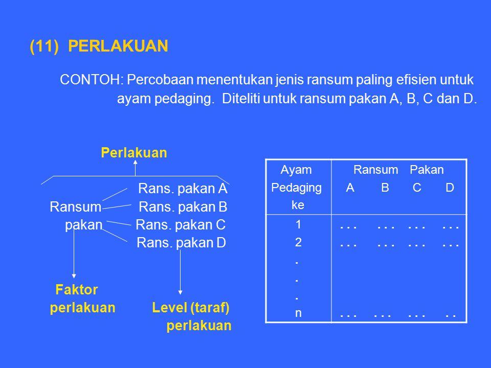 (11) PERLAKUAN CONTOH: Percobaan menentukan jenis ransum paling efisien untuk ayam pedaging. Diteliti untuk ransum pakan A, B, C dan D. Perlakuan Rans