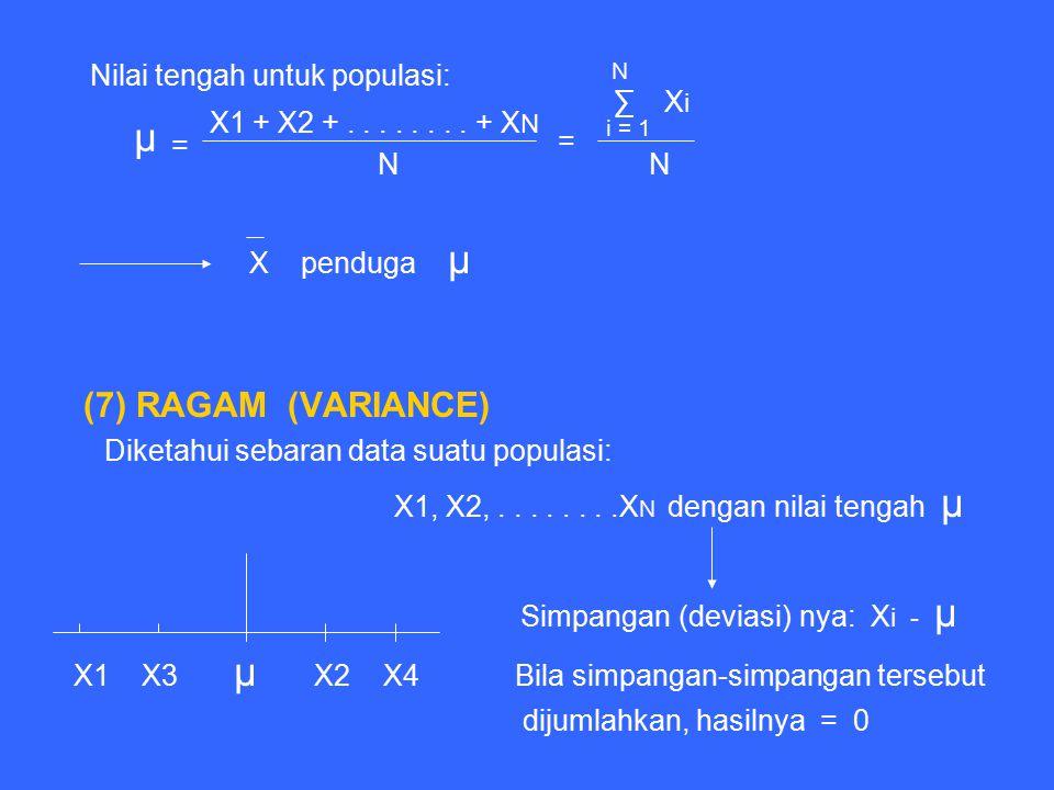Nilai tengah untuk populasi: X1 + X2 +........ + X N N N X penduga μ (7) RAGAM (VARIANCE) Diketahui sebaran data suatu populasi: X1, X2,........X N de