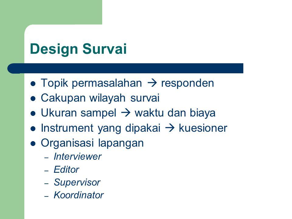 Design Survai Topik permasalahan  responden Cakupan wilayah survai Ukuran sampel  waktu dan biaya Instrument yang dipakai  kuesioner Organisasi lap
