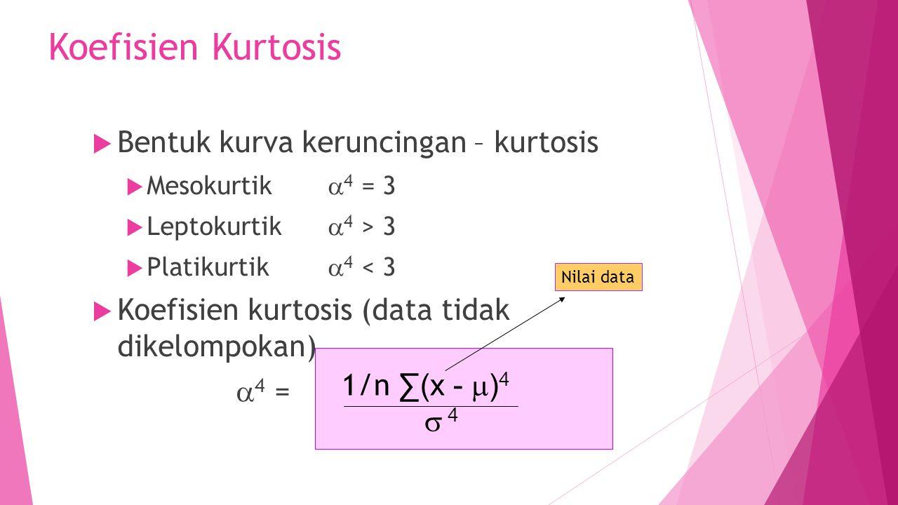 Koefisien Kurtosis  Bentuk kurva keruncingan – kurtosis  Mesokurtik  4 = 3  Leptokurtik  4 > 3  Platikurtik  4 < 3  Koefisien kurtosis (data t