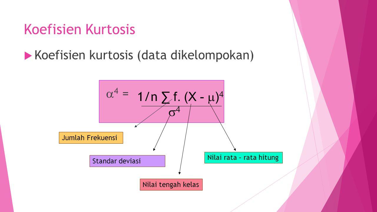 Koefisien Kurtosis  Koefisien kurtosis (data dikelompokan)  4 = 1/n ∑ f. (X -  ) 4  4 Nilai rata – rata hitung Standar deviasi Nilai tengah kelas