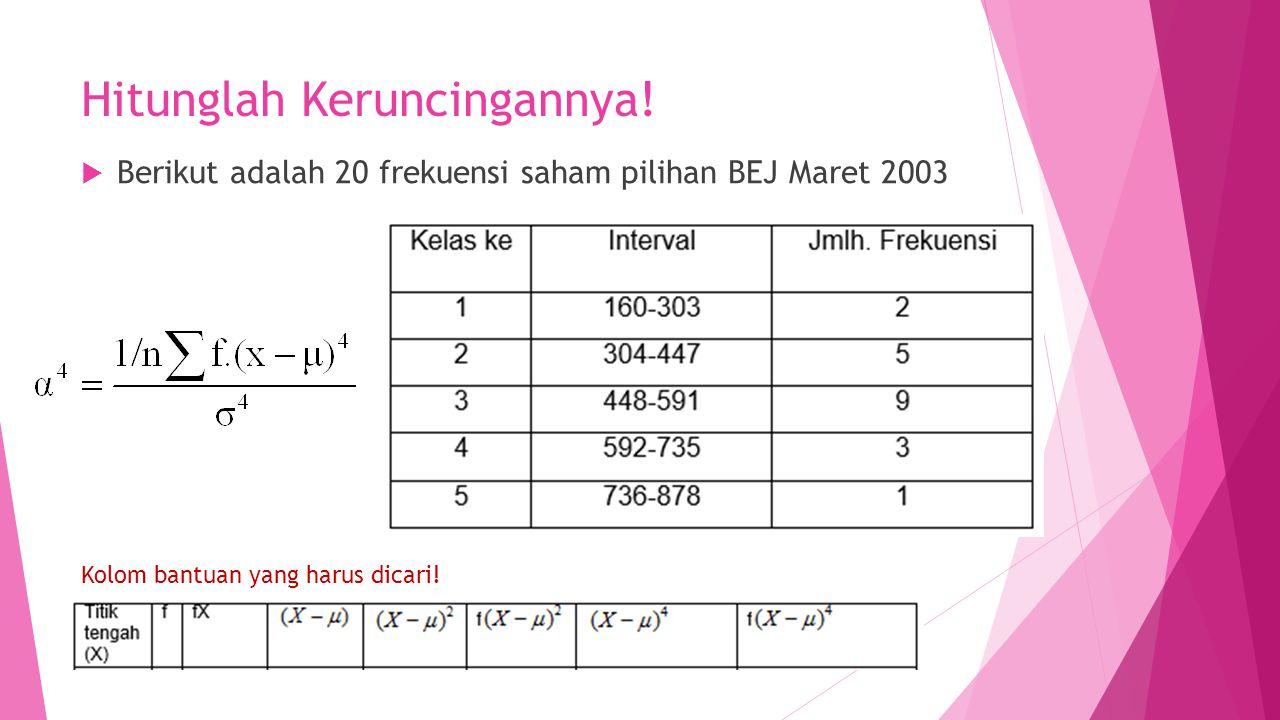 Hitunglah Keruncingannya!  Berikut adalah 20 frekuensi saham pilihan BEJ Maret 2003 Kolom bantuan yang harus dicari!