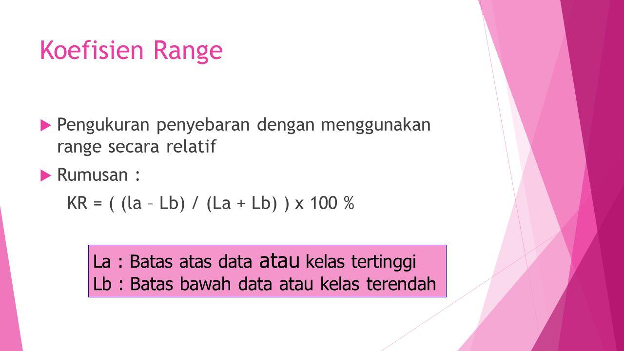 Koefisien Range  Pengukuran penyebaran dengan menggunakan range secara relatif  Rumusan : KR = ( (la – Lb) / (La + Lb) ) x 100 % La : Batas atas dat
