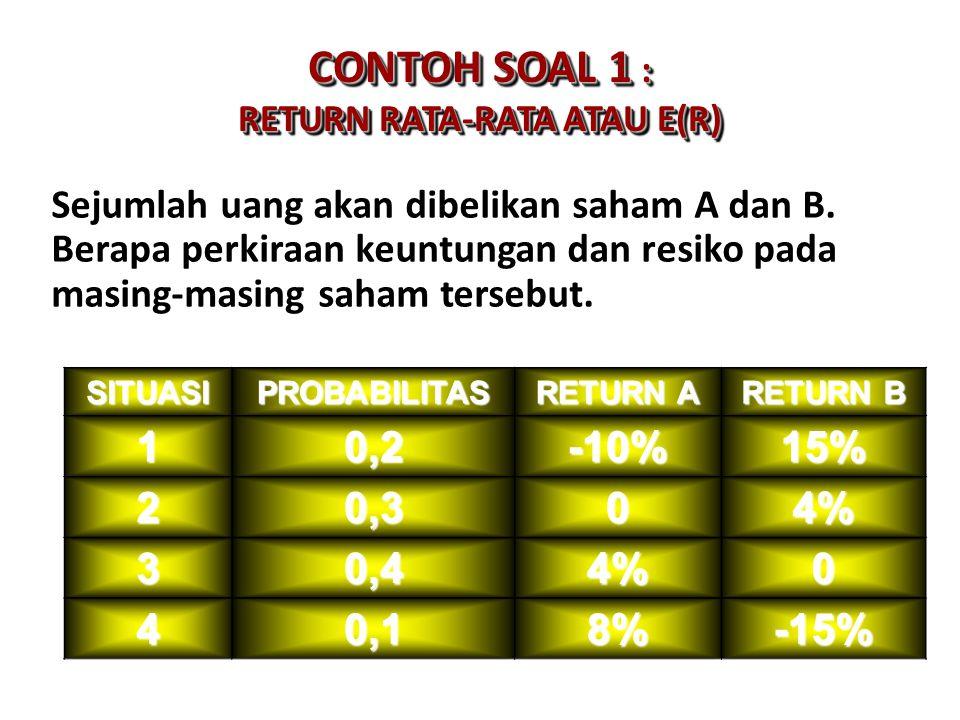 CONTOH SOAL 1 : RETURN RATA-RATA ATAU E(R) Sejumlah uang akan dibelikan saham A dan B. Berapa perkiraan keuntungan dan resiko pada masing-masing saham
