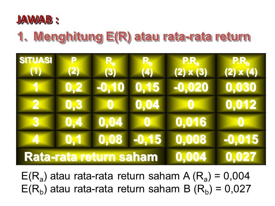 JAWAB : SITUASI(1)P(2) R a (3) R b (4) P.R a (2) x (3) P.R b (2) x (4) 10,2-0,100,15-0,0200,030 20,300,0400,012 30,40,0400,0160 40,10,08-0,150,008-0,015 Rata-rata return saham 0,0040,027 E(R a ) atau rata-rata return saham A (R a ) = 0,004 E(R b ) atau rata-rata return saham B (R b ) = 0,027 1.Menghitung E(R) atau rata-rata return