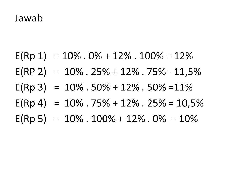 Jawab E(Rp 1) = 10%. 0% + 12%. 100% = 12% E(RP 2) = 10%. 25% + 12%. 75%= 11,5% E(Rp 3) = 10%. 50% + 12%. 50% =11% E(Rp 4) = 10%. 75% + 12%. 25% = 10,5