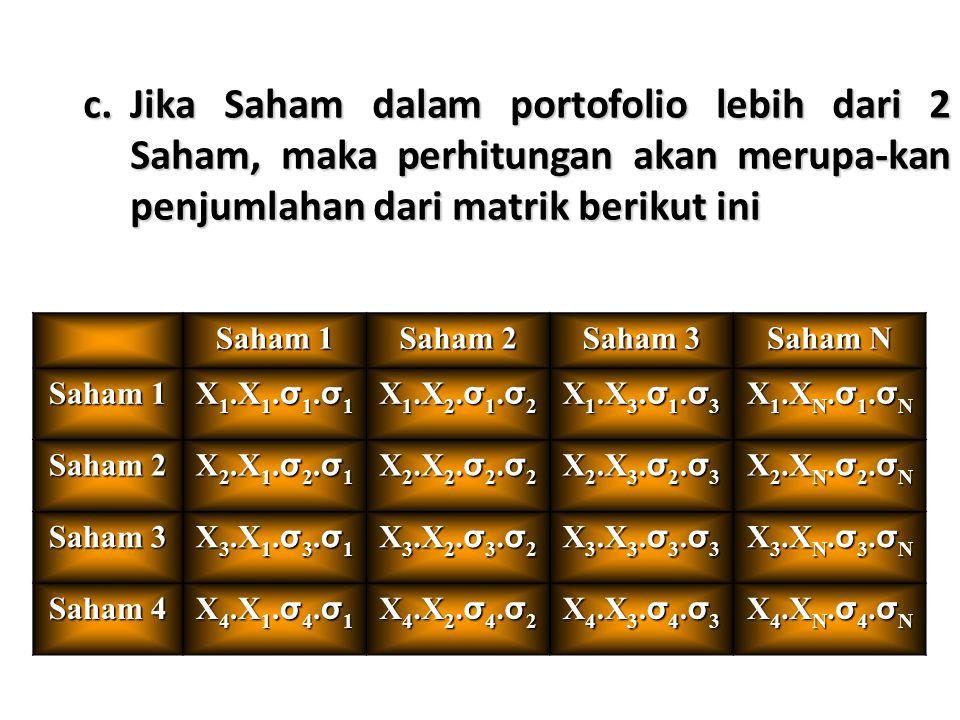 Saham 1 Saham 2 Saham 3 Saham N Saham 1 X 1.X 1. σ 1. σ 1 X 1.X 2. σ 1. σ 2 X 1.X 3. σ 1. σ 3 X 1.X N. σ 1. σ N Saham 2 X 2.X 1. σ 2. σ 1 X 2.X 2. σ 2