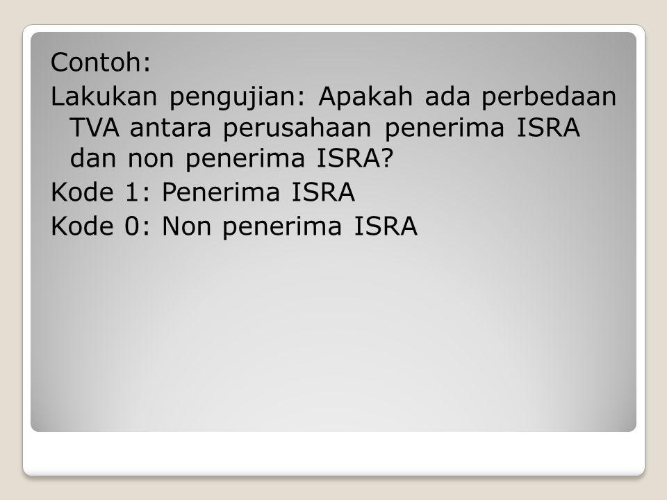 Contoh: Lakukan pengujian: Apakah ada perbedaan TVA antara perusahaan penerima ISRA dan non penerima ISRA? Kode 1: Penerima ISRA Kode 0: Non penerima