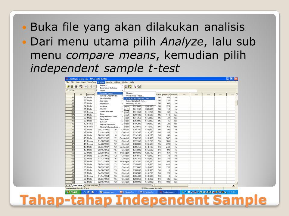 Tahap-tahap Independent Sample Buka file yang akan dilakukan analisis Dari menu utama pilih Analyze, lalu sub menu compare means, kemudian pilih indep