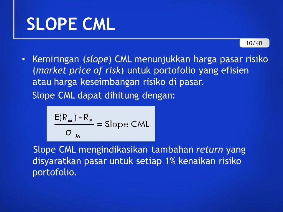 SLOPE CML Kemiringan (slope) CML menunjukkan harga pasar risiko (market price of risk) untuk portofolio yang efisien atau harga keseimbangan risiko di pasar.