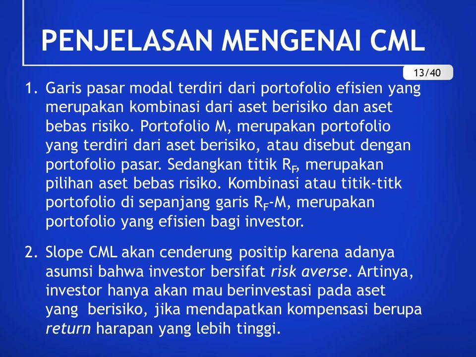 PENJELASAN MENGENAI CML 1.Garis pasar modal terdiri dari portofolio efisien yang merupakan kombinasi dari aset berisiko dan aset bebas risiko. Portofo