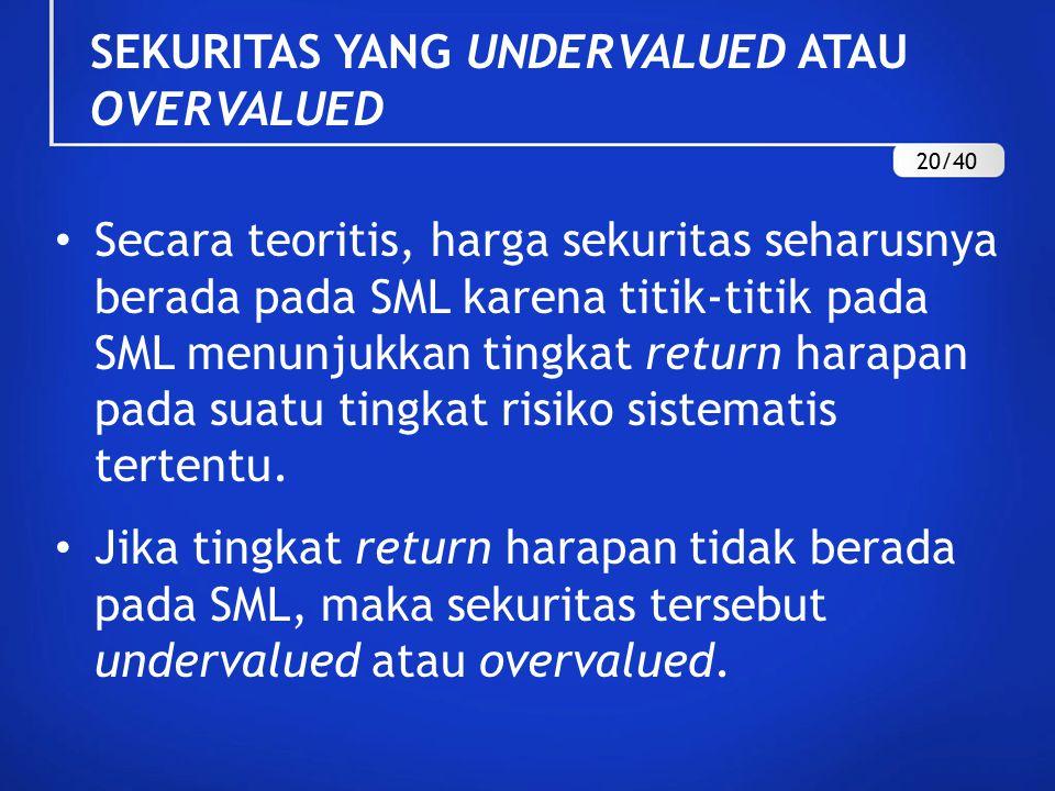 Secara teoritis, harga sekuritas seharusnya berada pada SML karena titik-titik pada SML menunjukkan tingkat return harapan pada suatu tingkat risiko s