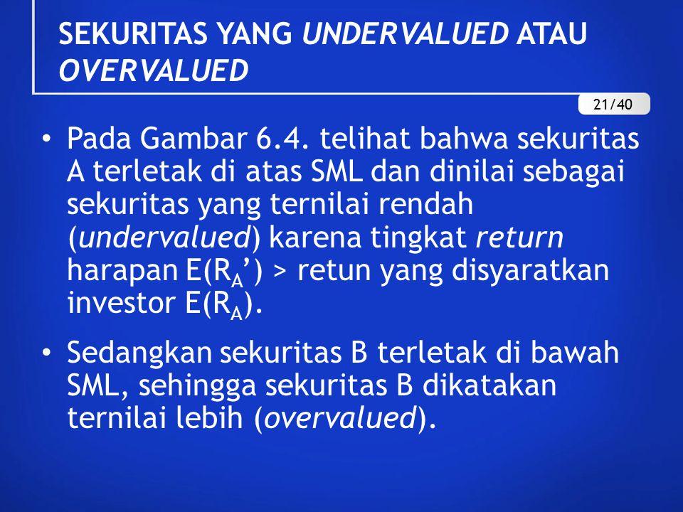 Pada Gambar 6.4. telihat bahwa sekuritas A terletak di atas SML dan dinilai sebagai sekuritas yang ternilai rendah (undervalued) karena tingkat return