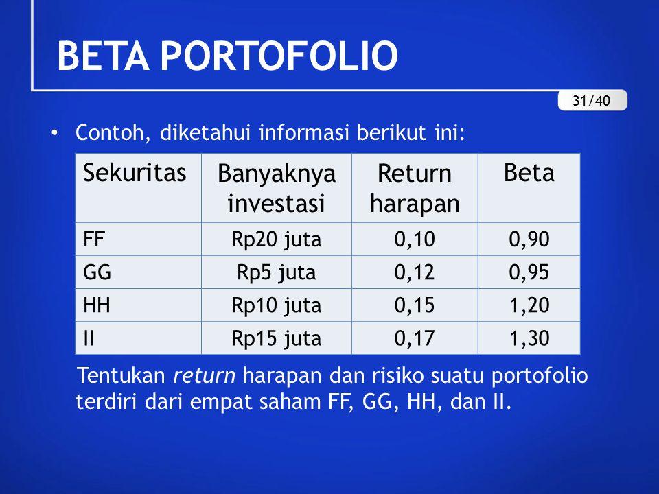 BETA PORTOFOLIO Contoh, diketahui informasi berikut ini: Tentukan return harapan dan risiko suatu portofolio terdiri dari empat saham FF, GG, HH, dan
