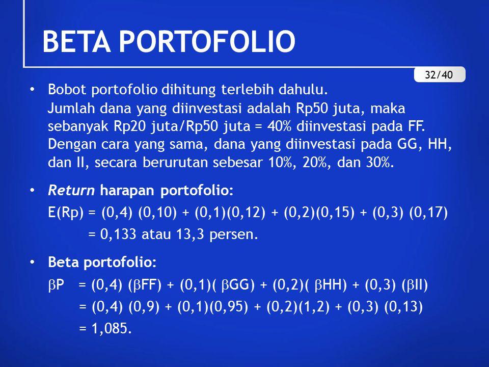 Bobot portofolio dihitung terlebih dahulu. Jumlah dana yang diinvestasi adalah Rp50 juta, maka sebanyak Rp20 juta/Rp50 juta = 40% diinvestasi pada FF.