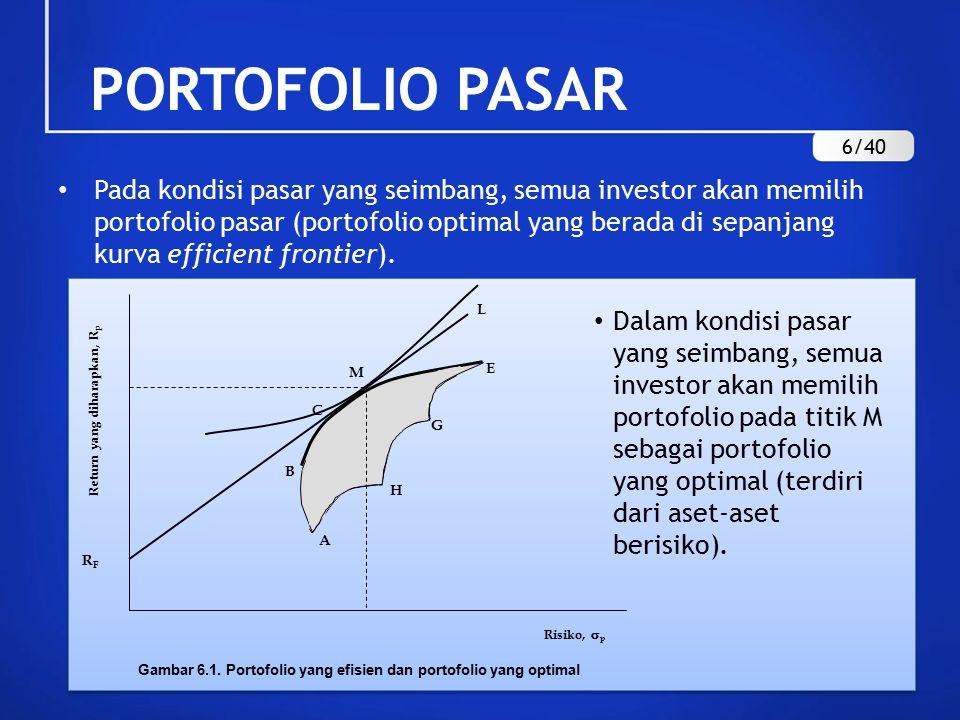 PORTOFOLIO PASAR Pada kondisi pasar yang seimbang, semua investor akan memilih portofolio pasar (portofolio optimal yang berada di sepanjang kurva efficient frontier).