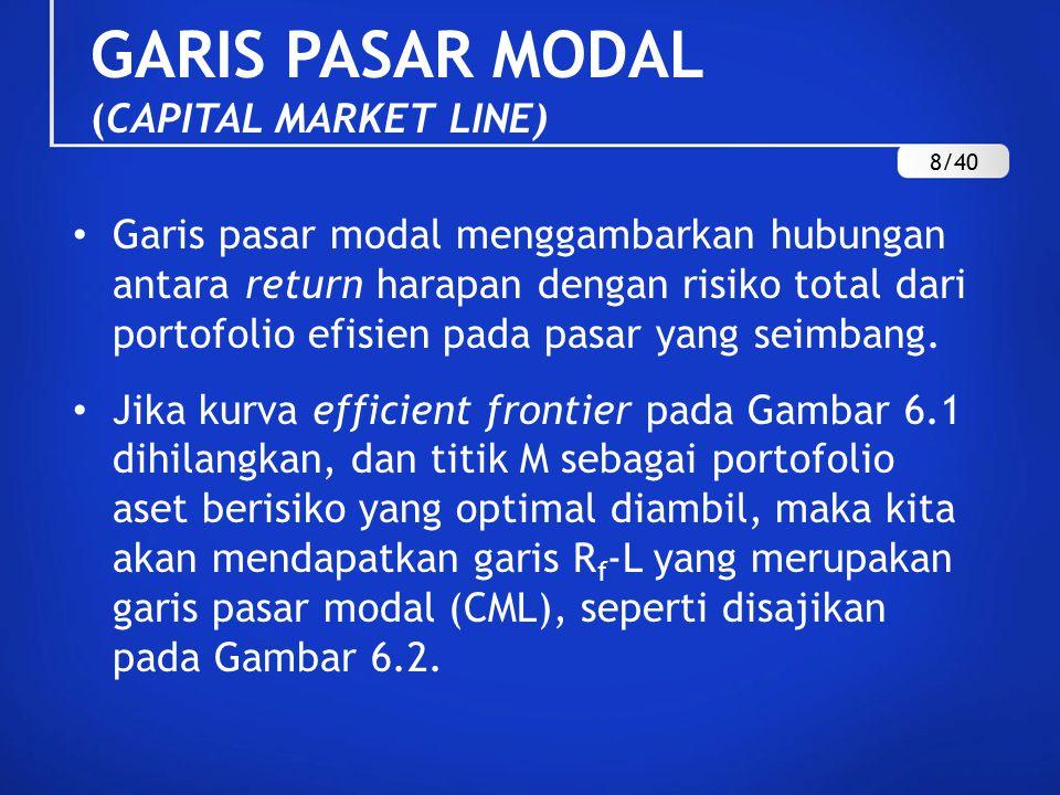GARIS PASAR MODAL (CAPITAL MARKET LINE) Garis pasar modal menggambarkan hubungan antara return harapan dengan risiko total dari portofolio efisien pada pasar yang seimbang.