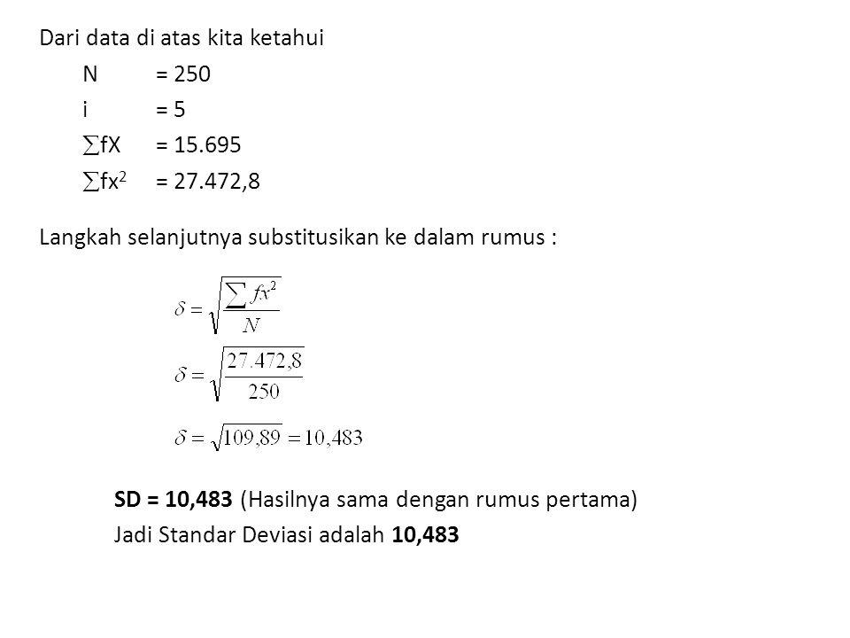 Dari data di atas kita ketahui N = 250 i = 5  fX = 15.695  fx 2 = 27.472,8 Langkah selanjutnya substitusikan ke dalam rumus : SD = 10,483 (Hasilnya