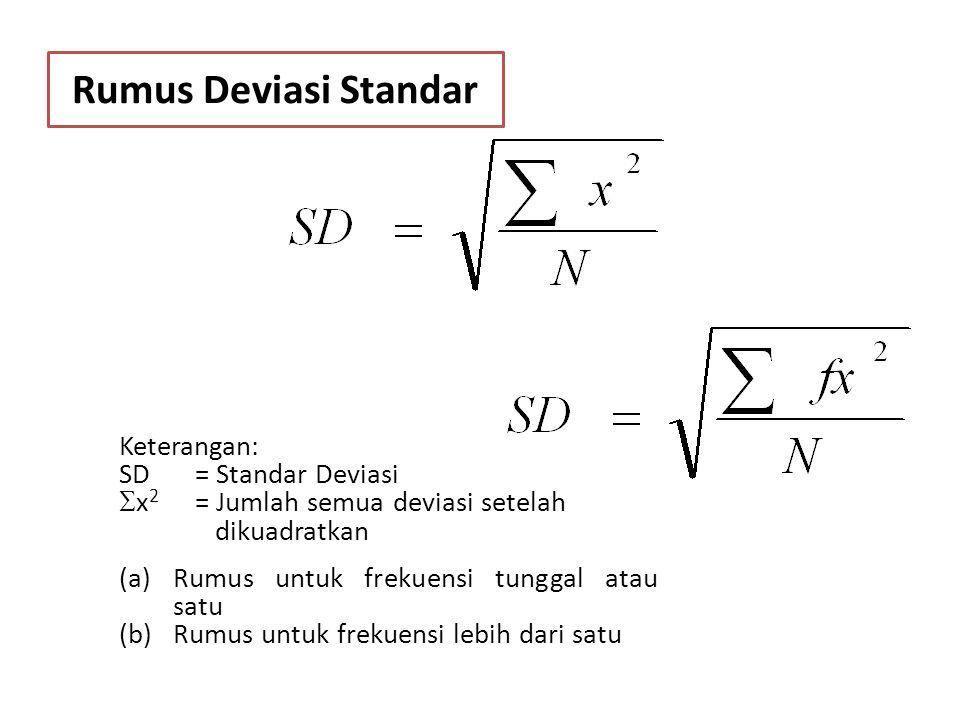 Dari data di atas kita ketahui N = 250 i = 5  fX = 15.695  fx 2 = 27.472,8 Langkah selanjutnya substitusikan ke dalam rumus : SD = 10,483 (Hasilnya sama dengan rumus pertama) Jadi Standar Deviasi adalah 10,483