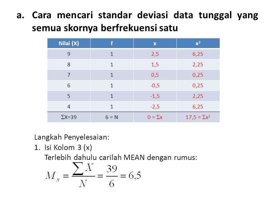 a.Cara mencari standar deviasi data tunggal yang semua skornya berfrekuensi satu Nilai (X)fxx2x2 912,56,25 811,52,25 710,50,25 61-0,50,25 51-1,52,25 4
